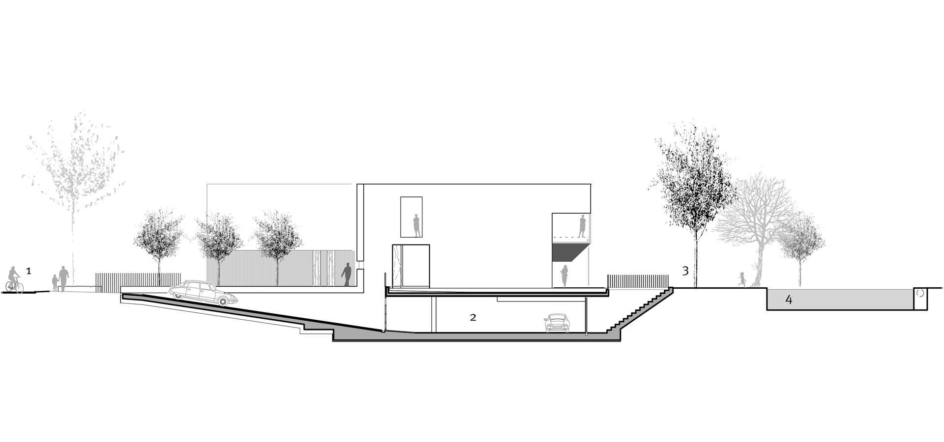 form A architekten