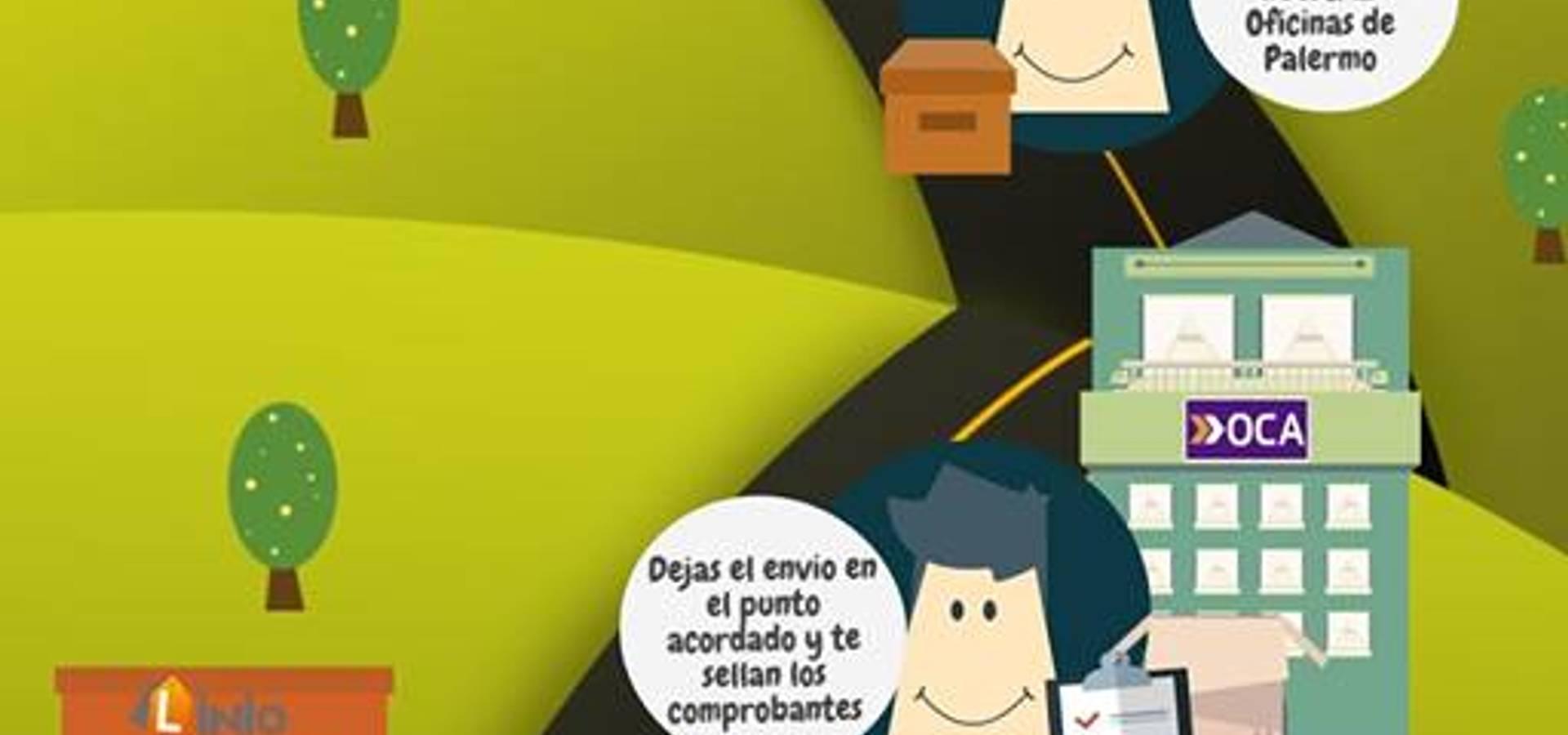 Linio.com Argentina