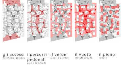 Laboratorio di Architettura www.semerano.com