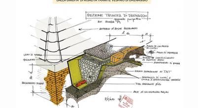 studio Archidea di Ferrari arch. Davide