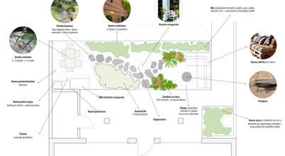 Oriana Leone Landscape Architect