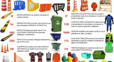 SEÑALIZACION Y CONTENEDORES, SA DE CV