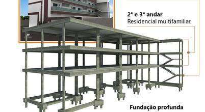 Caio Aguiar | Projeto de Estruturas de Concreto