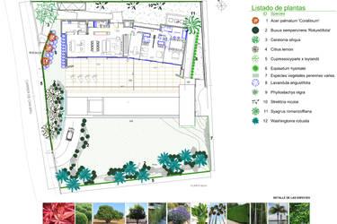 Paisajismo digital arquitectos paisajistas en barcelona for Unicaja barcelona oficinas