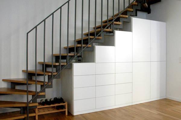 Unglaublich Schrank Unter Treppe Kaufen Galerie Von