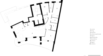 RWA_Architetti