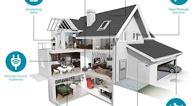 TechnoCraft Smarthome Solutions