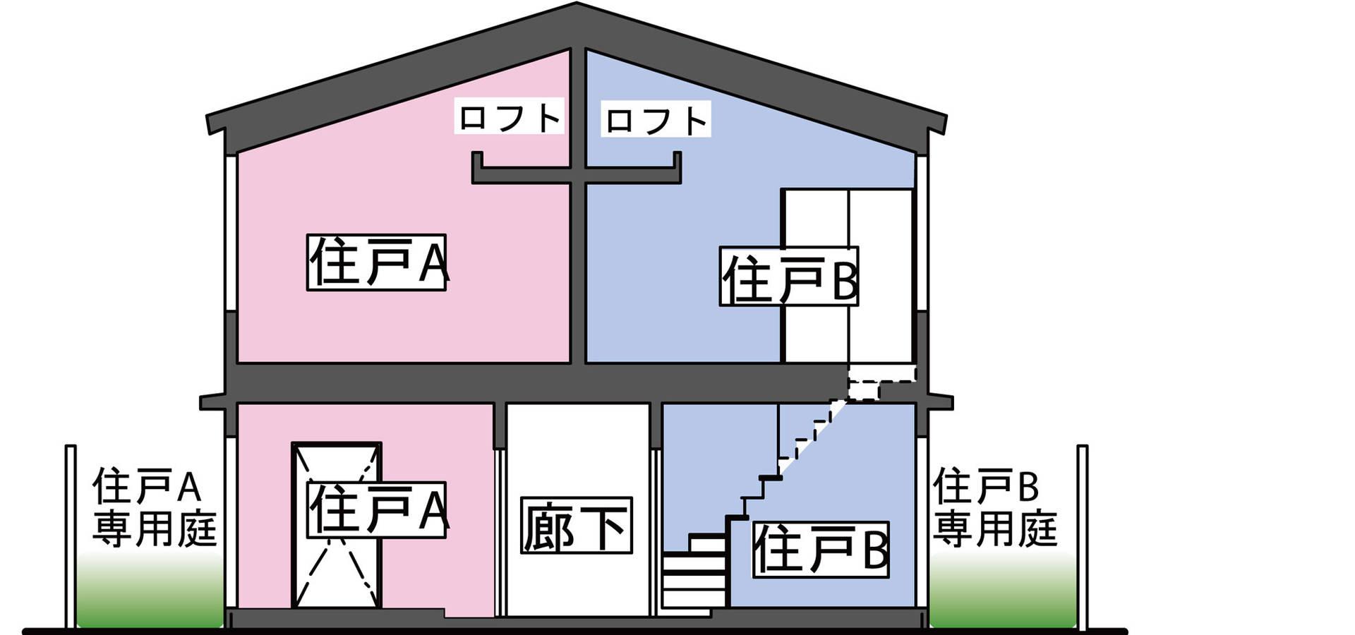 株式会社 武田