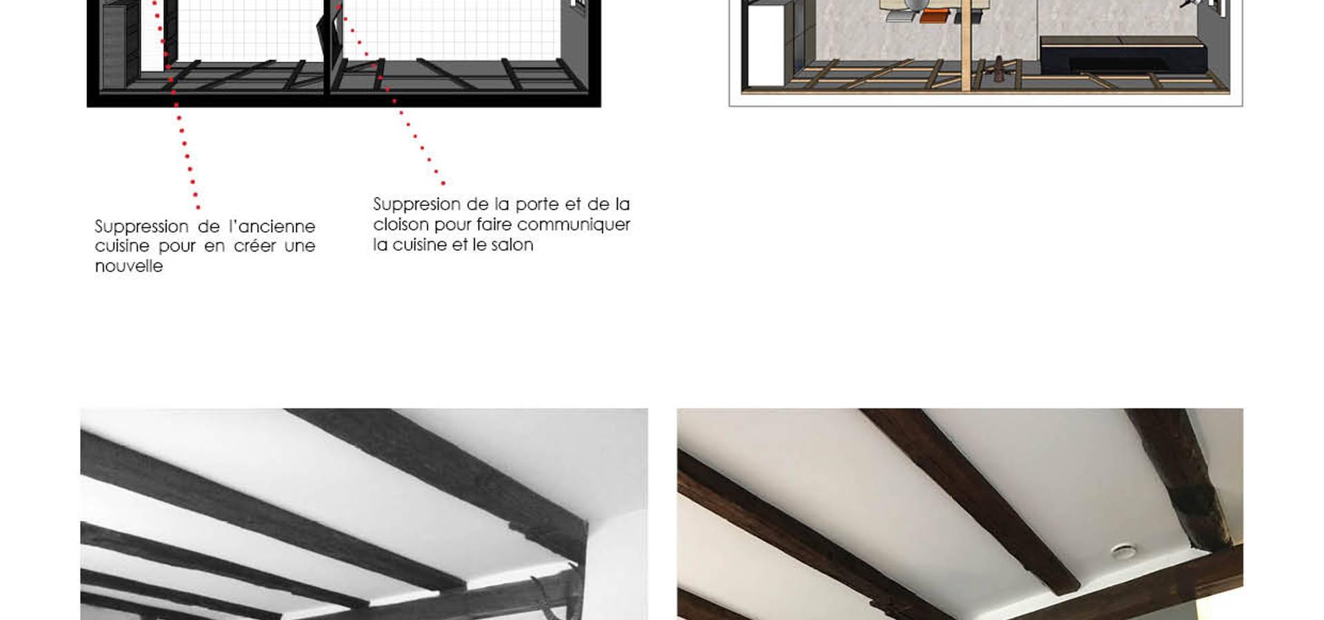 Java Decorateurs Architecte d'Interieur