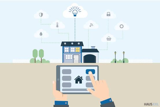 Smart home smart living for Smart living homes