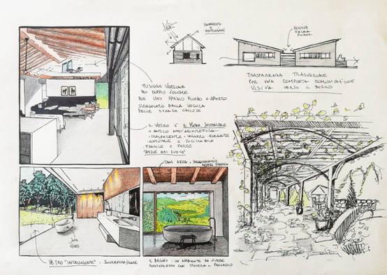 Architettura Sostenibile e Design: due Progetti in Toscana